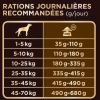 PRO PLAN DOG DUO DELICE RICHE EN POULET 10 KG